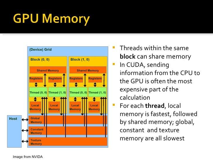 <ul><li>Threads within the same  block  can share memory </li></ul><ul><li>In CUDA, sending information from the CPU to th...