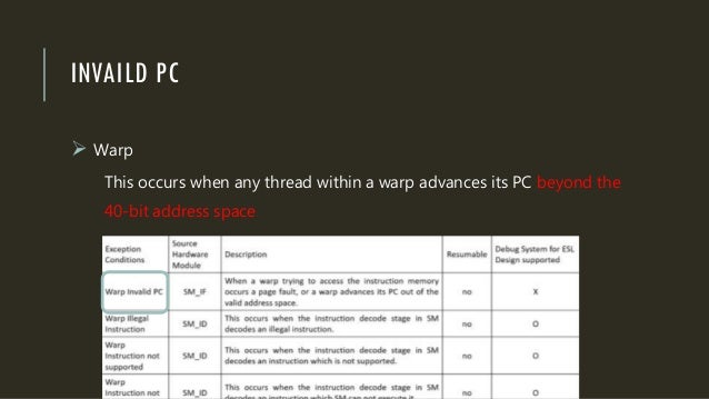 INVAILD PC  Warp This occurs when any thread within a warp advances its PC beyond the 40-bit address space
