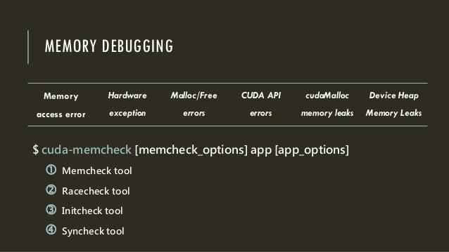 MEMORY DEBUGGING $ cuda-memcheck [memcheck_options] app [app_options]  Memcheck tool  Racecheck tool  Initcheck tool  ...