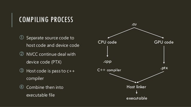 COMPILING PROCESS  Separate source code to host code and device code  NVCC continue deal with device code (PTX)  Host c...