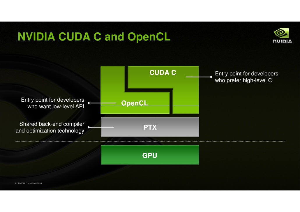 NVIDIA CUDA C and OpenCL                                           CUDA C   Entry point for developers                    ...