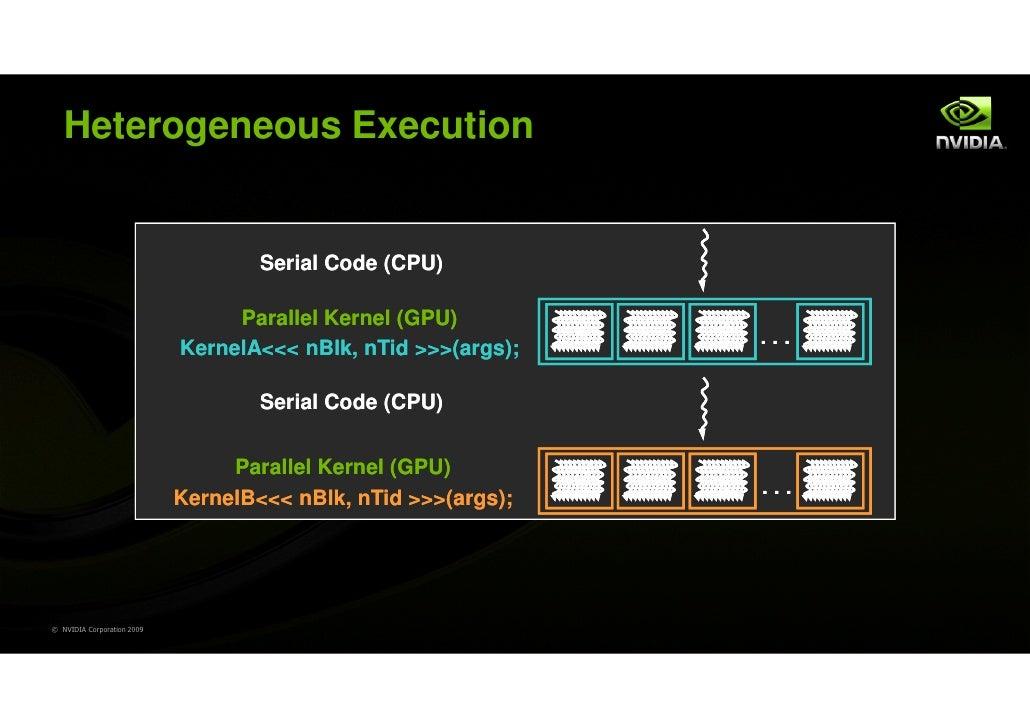 Heterogeneous Execution                                    Serial Code (CPU)                                 Parallel Kern...