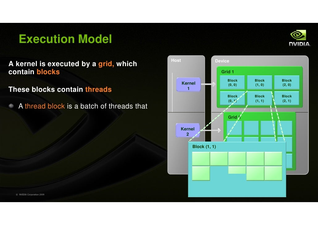Execution Model                                                    Host                      DeviceA kernel is executed by...