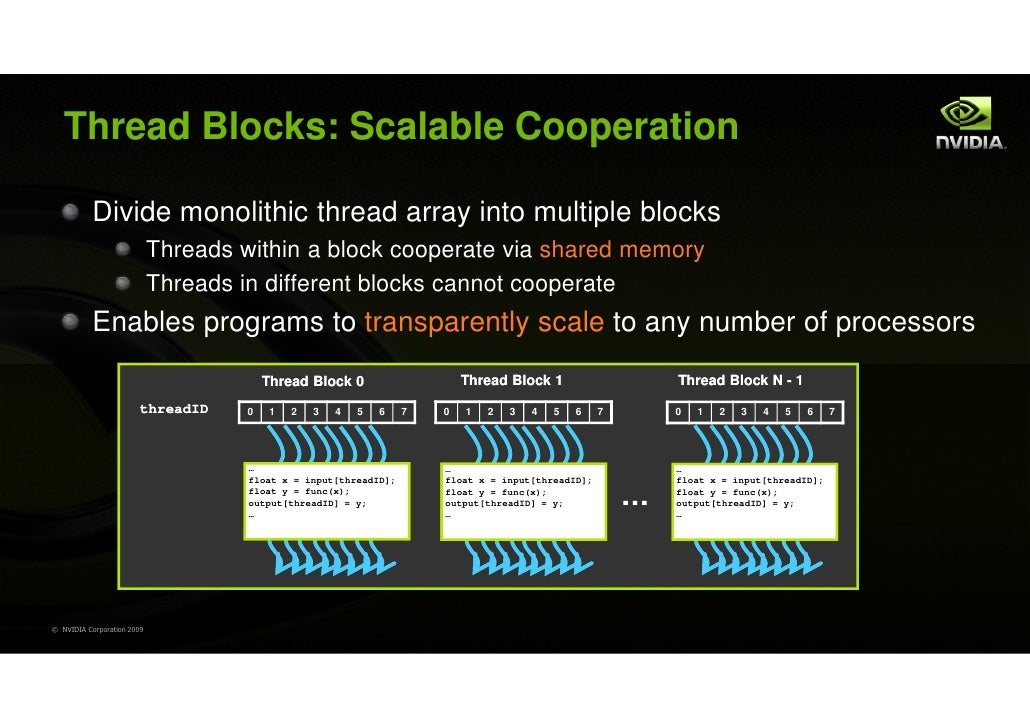 Thread Blocks: Scalable Cooperation           Divide monolithic thread array into multiple blocks                         ...