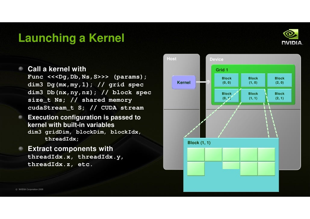 Launching a Kernel                                                  Host                      Device           Call a kern...