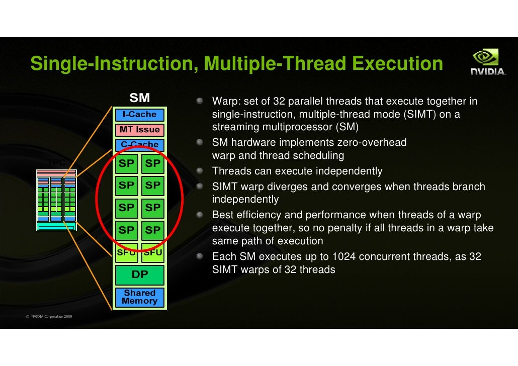 Single-Instruction, Multiple-Thread Execution                            Warp: set of 32 parallel threads that execute tog...