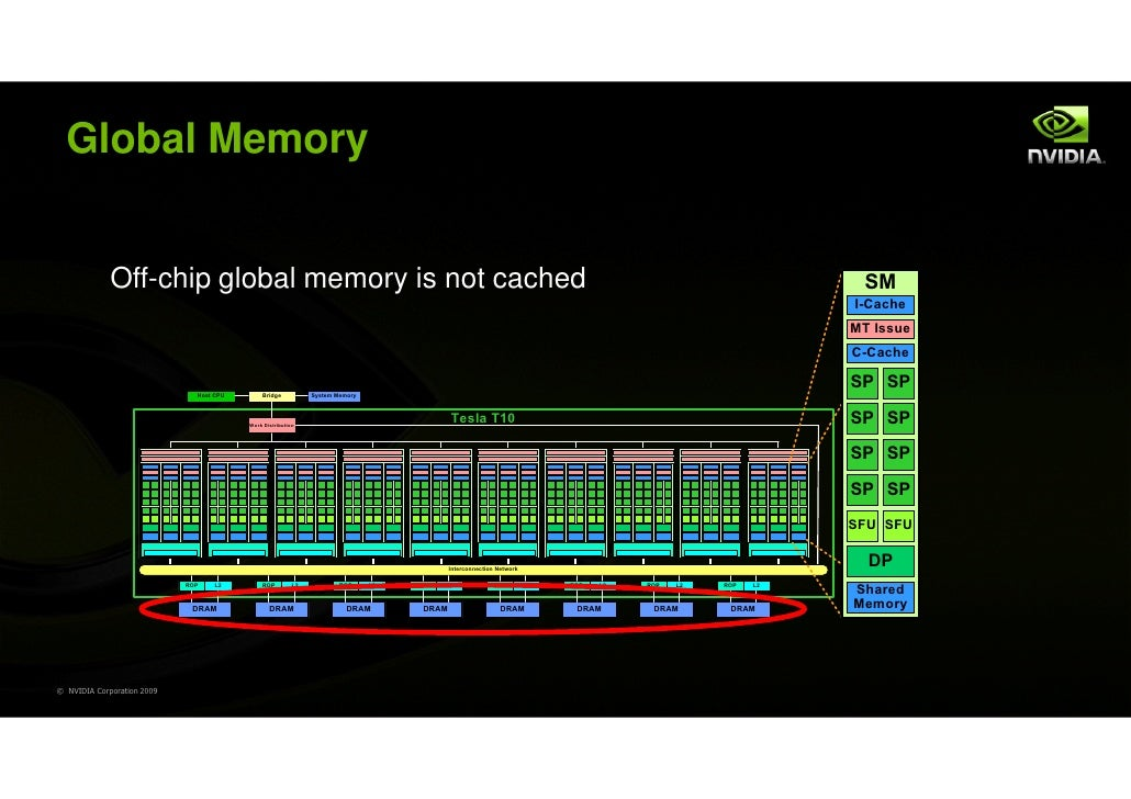 Global Memory             Off-chip global memory is not cached                                                            ...