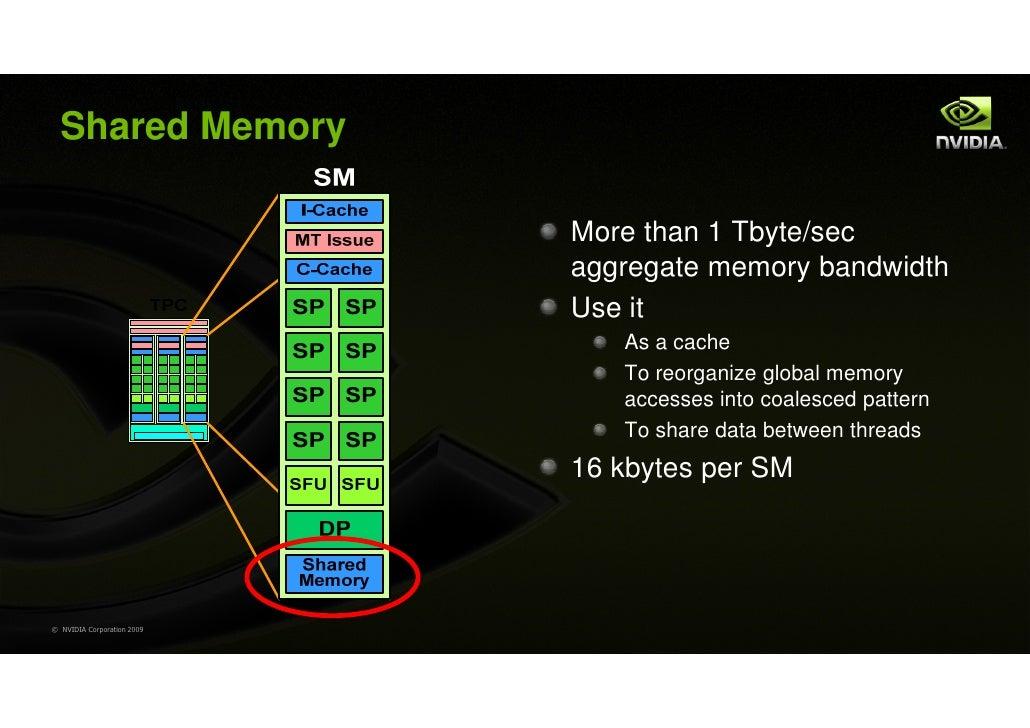 Shared Memory                            More than 1 Tbyte/sec                            aggregate memory bandwidth      ...