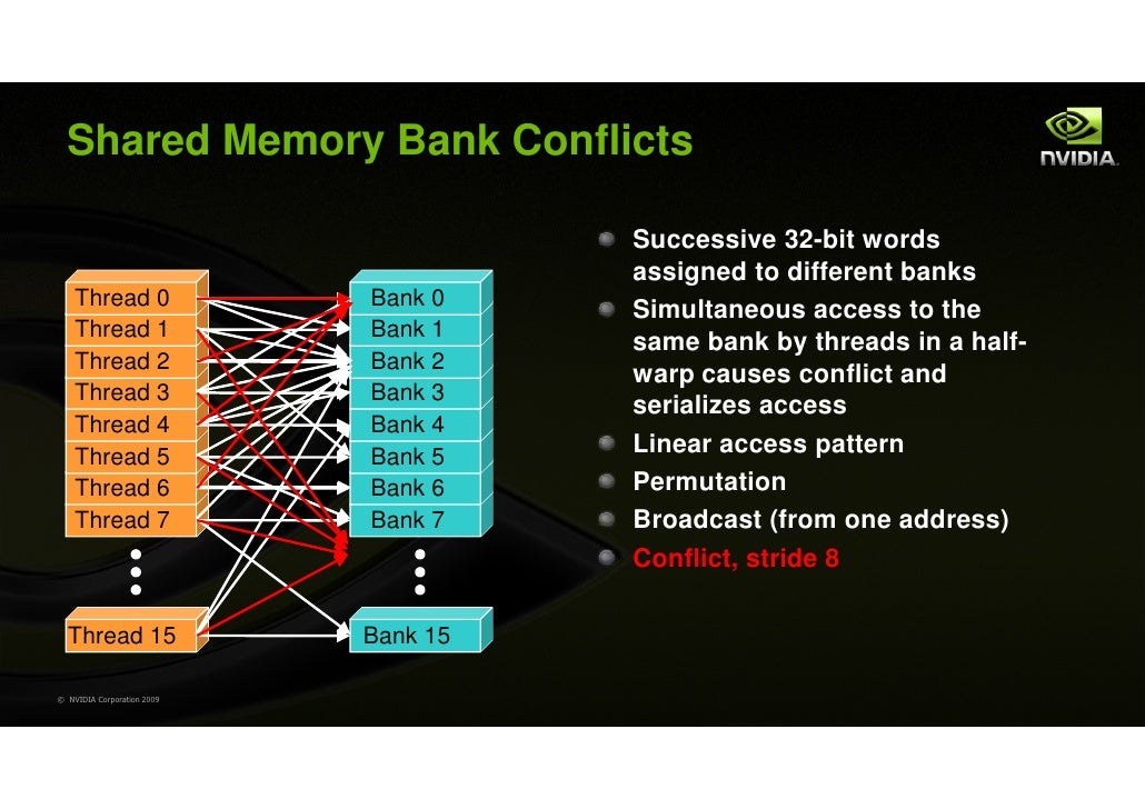Shared Memory Bank Conflicts                                      Successive 32-bit words                                 ...