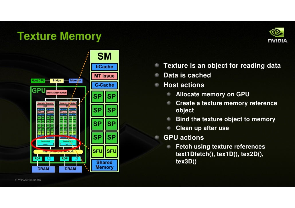 Texture Memory                            Texture is an object for reading data                            Data is cached ...
