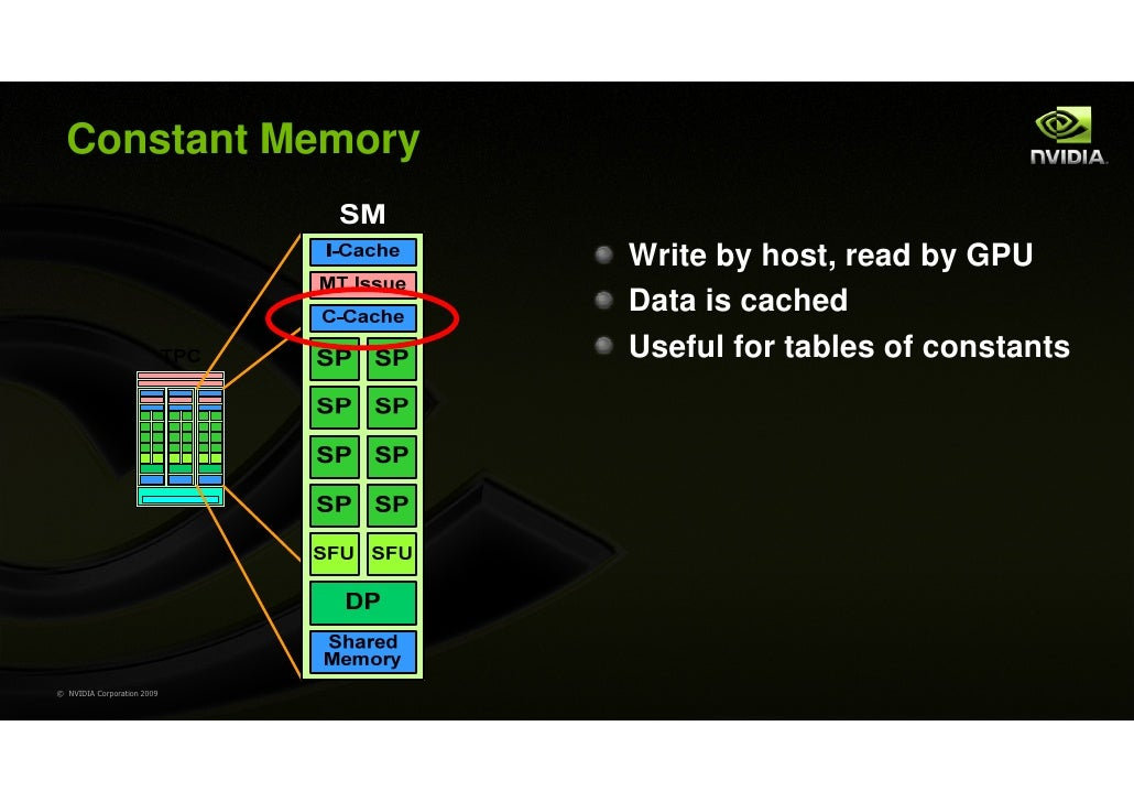 Constant Memory                            Write by host, read by GPU                            Data is cached           ...