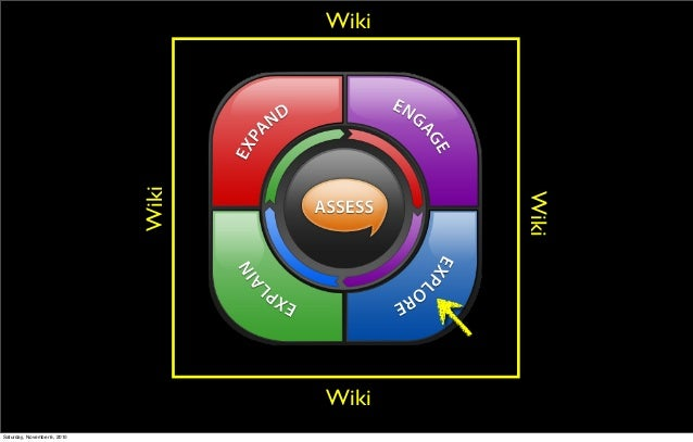 Wiki Wiki Wiki Wiki Saturday, November 6, 2010