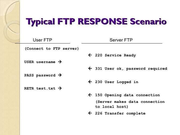 Typical FTP RESPONSE Scenario  User FTP Server FTP (Connect to FTP server)  220 Service Ready USER username    331 User...