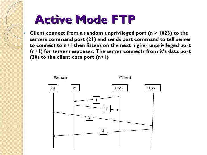 Active Mode FTP <ul><li>Client connect from a random unprivileged port (n > 1023) to the servers command port (21) and sen...