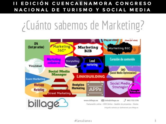 ¿Cuánto sabemos de Marketing? #CuencaEnamora 8