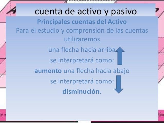 cuenta de activo y pasivo Principales cuentas del Activo Para el estudio y comprensión de las cuentas utilizaremos una fle...