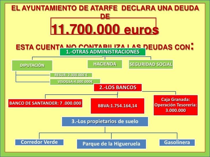EL AYUNTAMIENTO DE ATARFE DECLARA UNA DEUDA                     DE                 11.700.000 euros  ESTA CUENTA NO CONTAB...