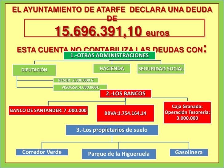 EL AYUNTAMIENTO DE ATARFE DECLARA UNA DEUDA                     DE                 15.696.391,10 euros  ESTA CUENTA NO CON...