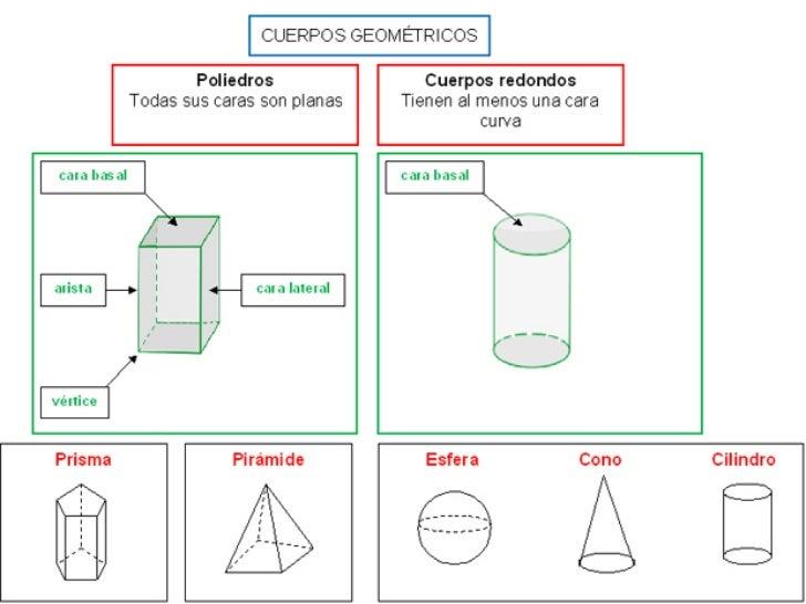 ejercicios de cuerpos geometricos 2 eso pdf