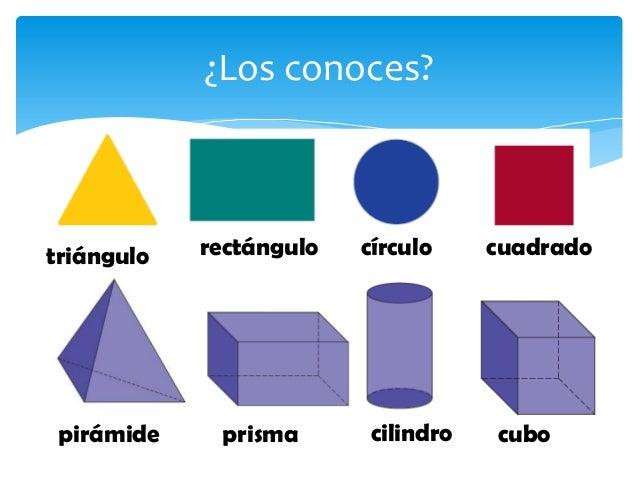 ¿Los conoces? triángulo rectángulo círculo cuadrado pirámide prisma cilindro cubo