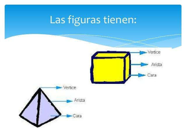 Cuerpos geométricos 3ro primaria  Slide 2