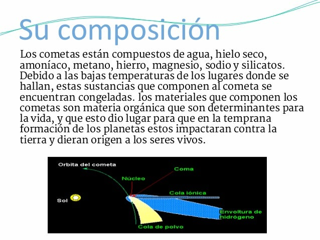 Su composición  Los cometas están compuestos de agua, hielo seco,  amoníaco, metano, hierro, magnesio, sodio y silicatos. ...