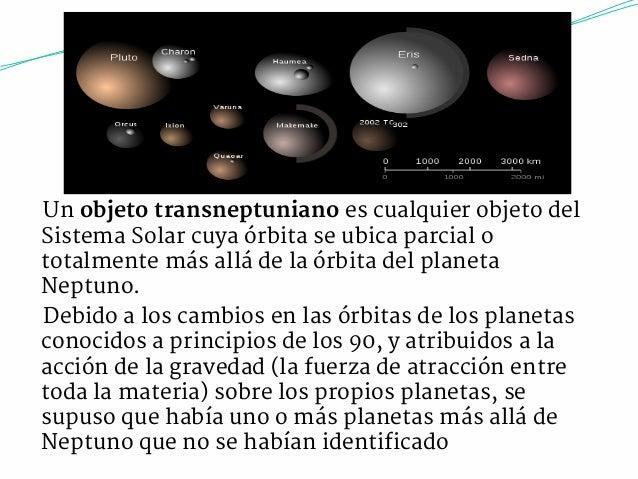 Un objeto transneptuniano es cualquier objeto del  Sistema Solar cuya órbita se ubica parcial o  totalmente más allá de la...