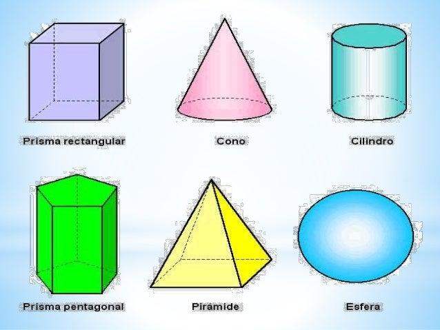 Cuerpos Y Figuras Geométricas