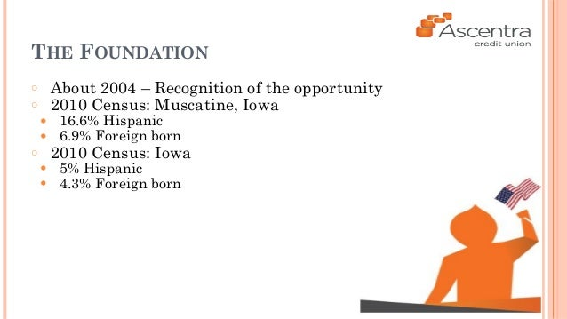 THE FOUNDATION  ○ About 2004 – Recognition of the opportunity  ○ 2010 Census: Muscatine, Iowa  ● 16.6% Hispanic  ● 6.9% Fo...