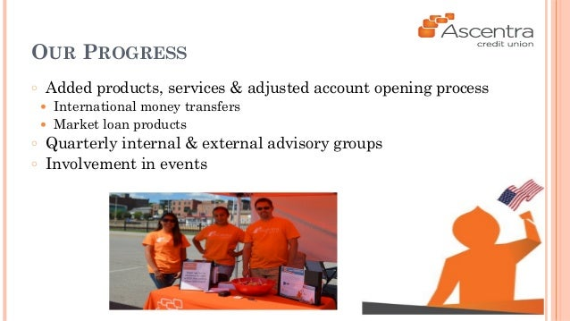 OUR PROGRESS  ○ Added products, services & adjusted account opening process  ● International money transfers  ● Market loa...