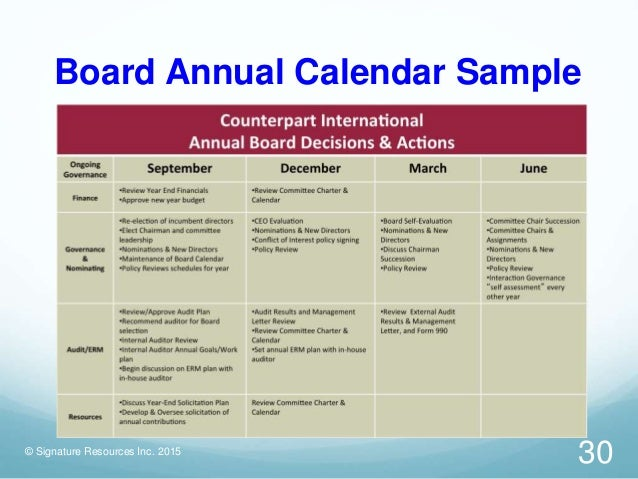 ... 30. Board Annual Calendar Sample ...