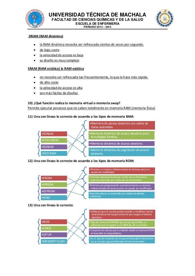 UNIVERSIDAD TÉCNICA DE MACHALA FACULTAD DE CIENCIAS QUÍMICAS Y DE LA SALUD ESCUELA DE ENFERMERÍA PERIODO 2013 – 2014  DRAM...