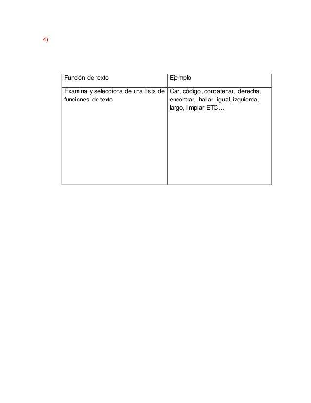 Función de fecha y hora Ejemplos  Examina y selecciona una lista de funciones  de fecha y hora  Hora, año ,día, dia360, fe...