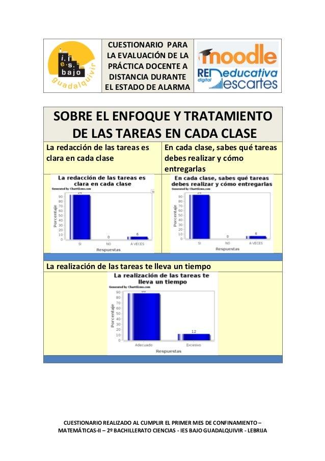 CUESTIONARIO REALIZADO AL CUMPLIR EL PRIMER MES DE CONFINAMIENTO – MATEMÁTICAS-II – 2º BACHILLERATO CIENCIAS - IES BAJO GU...