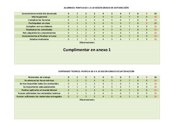 Cuestionariomitaddelcursosatisfaccionapicultura 131018062121-phpapp01 Slide 2