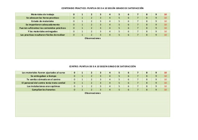 Cuestionariomitaddelcursosatisfaccionapicultura 131018062121-phpapp01 Slide 3