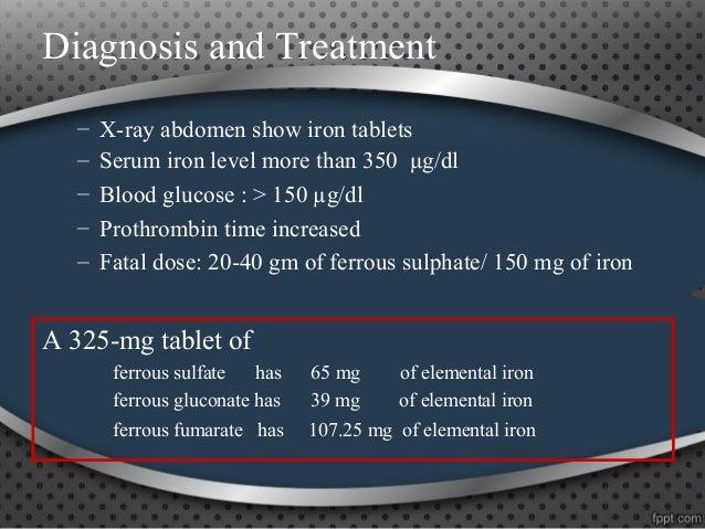 Sildenafil double dose