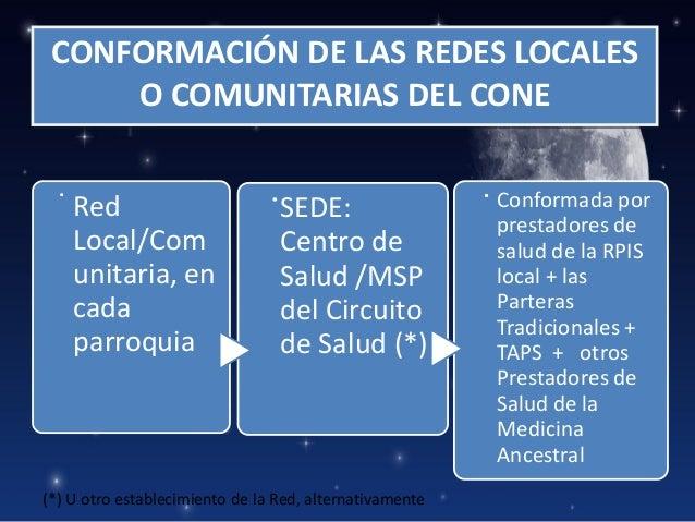 SEDE: Centro de Salud /MSP del Circuito de Salud (*)  (*) U otro establecimiento de la Red, alternativamente  .  Red Local...