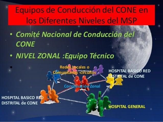 Equipos de Conducción del CONE en los Diferentes Niveles del MSP • Comité Nacional de Conducción del CONE • NIVEL ZONAL :E...