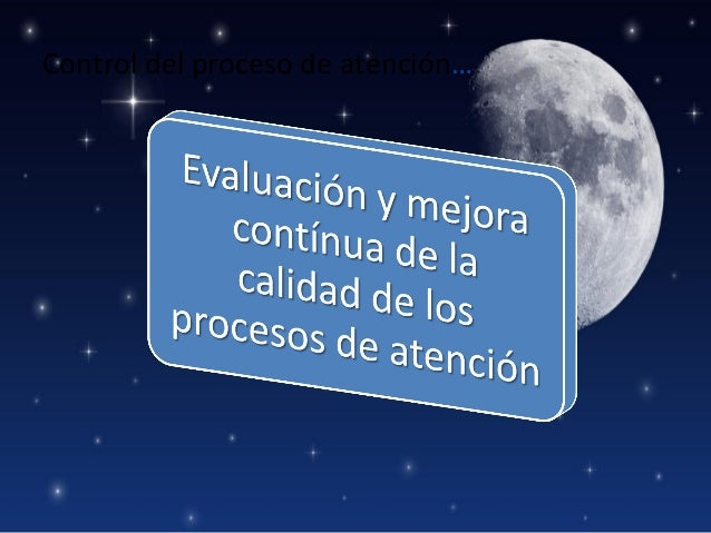 Control del proceso de atención…