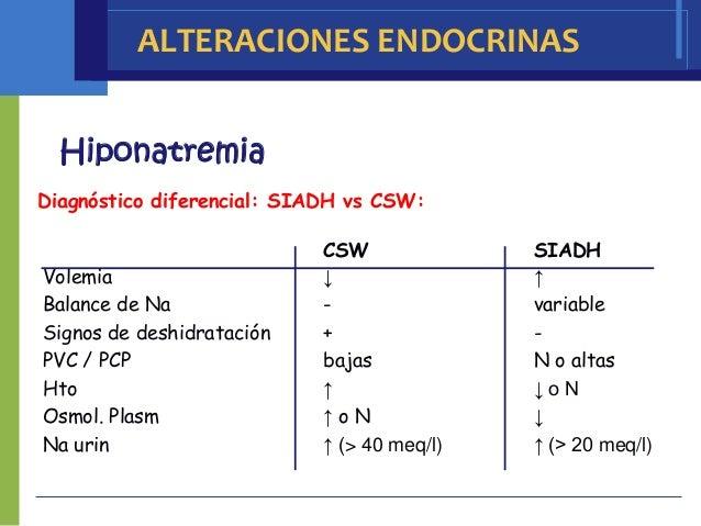 ALTERACIONES ENDOCRINAS  HiponatremiaDiagnóstico diferencial: SIADH vs CSW:                            CSW              SI...