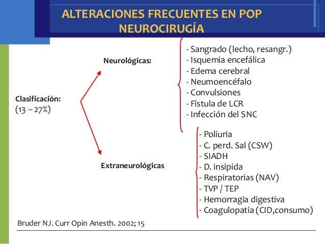 ALTERACIONES FRECUENTES EN POP                         NEUROCIRUGÍA                                            - Sangrado ...