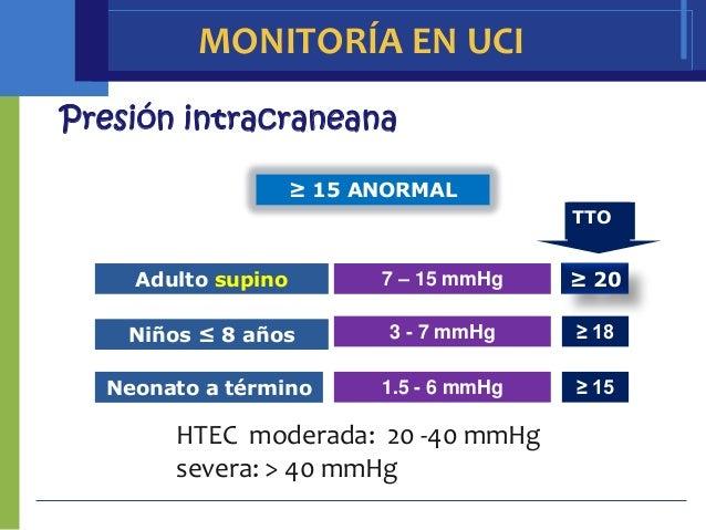 MONITORÍA EN UCIPresión intracraneana                    ≥ 15 ANORMAL                                         TTO    Adult...