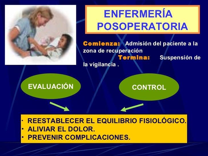 ENFERMERÍA  POSOPERATORIA Comienza:   Admisión del paciente a la zona de recuperación   Termina:   Suspensión de la vigila...