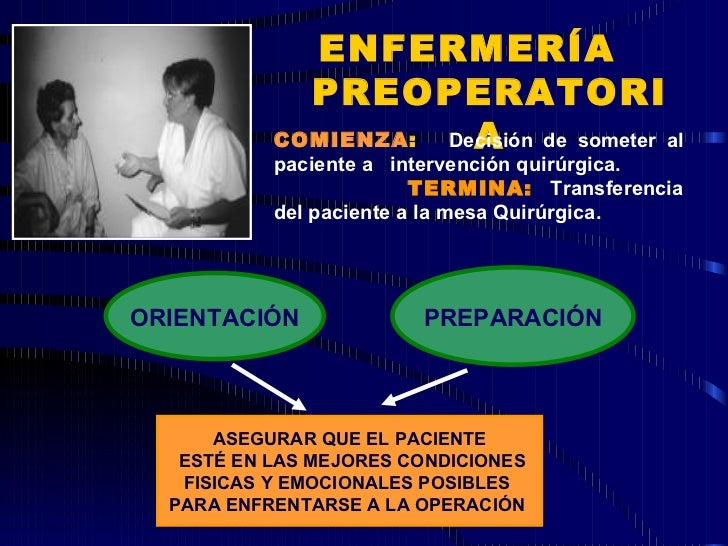ENFERMERÍA  PREOPERATORIA COMIENZA :   Decisión de someter al paciente a  intervención quirúrgica.  TERMINA:   Transferenc...