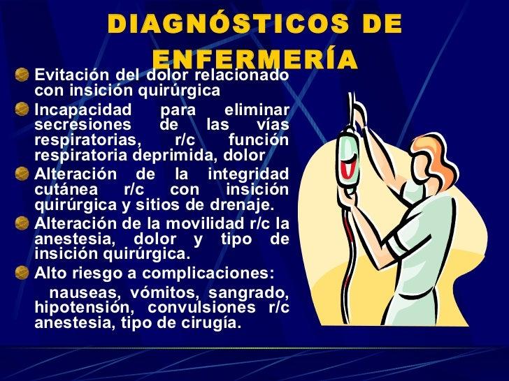 DIAGNÓSTICOS DE ENFERMERÍA <ul><li>Evitación del dolor relacionado con insición quirúrgica </li></ul><ul><li>Incapacidad p...