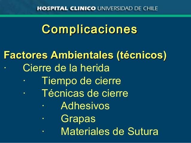 ComplicacionesComplicaciones Factores Ambientales (técnicos)Factores Ambientales (técnicos) · Cierre de la herida · Tiempo...