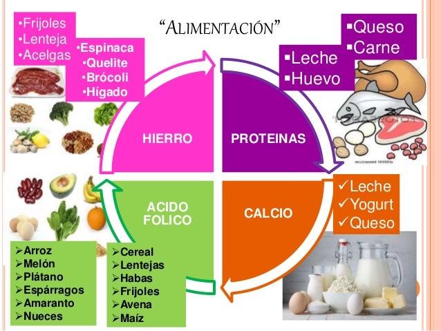 Cuidados preventivos en el embarazo seguro - Alimentos ricos en calcio y hierro ...