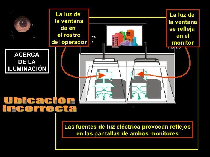 Las fuentes de luz eléctrica provocan reflejos en las pantallas de ambos monitores ACERCA DE LA ILUMINACIÓN Ubicación  Inc...