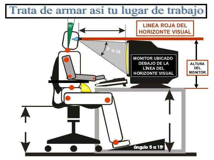 Trata de armar así tu lugar de trabajo MONITOR UBICADO  DEBAJO DE LA LÍNEA DEL HORIZONTE VISUAL LINEA ROJA DEL HORIZONTE V...